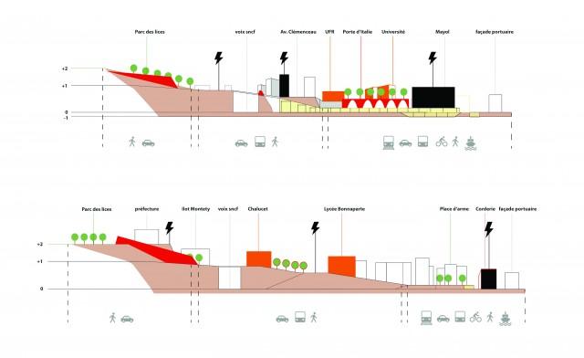 bloc paysage promenade henri iv. Black Bedroom Furniture Sets. Home Design Ideas